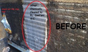 Condenser Coil Cleaning Madd Air Heating Cooling
